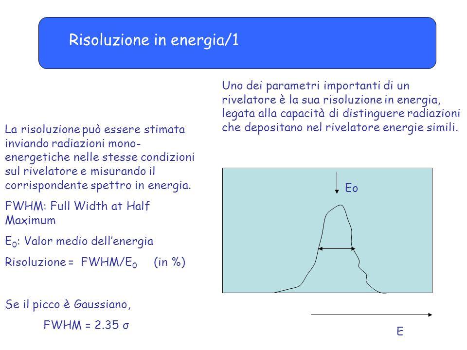 Risoluzione in energia/1 Uno dei parametri importanti di un rivelatore è la sua risoluzione in energia, legata alla capacità di distinguere radiazioni