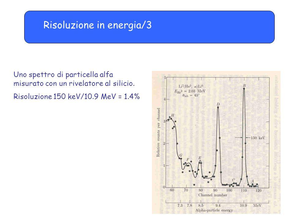 Risoluzione in energia/3 Uno spettro di particella alfa misurato con un rivelatore al silicio. Risoluzione 150 keV/10.9 MeV = 1.4%
