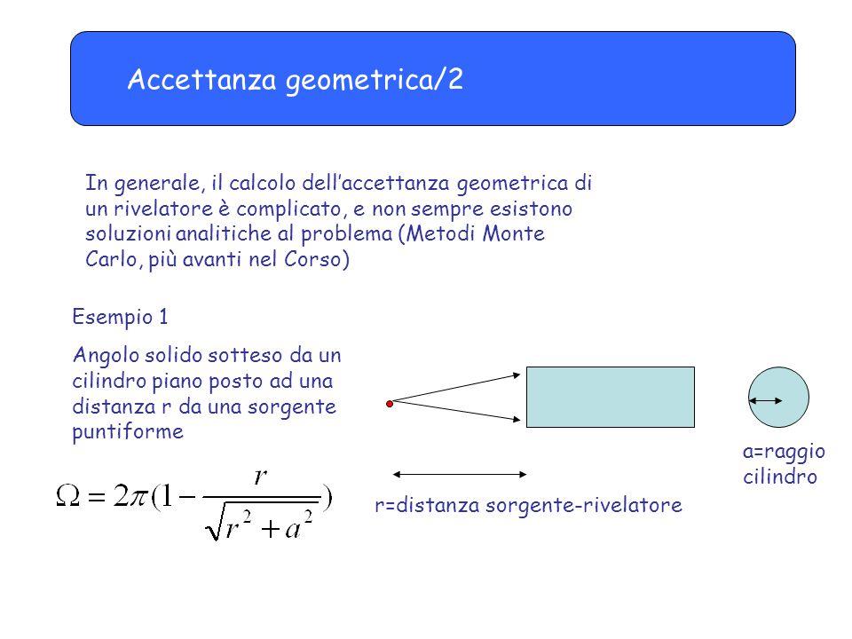 Accettanza geometrica/2 In generale, il calcolo dell'accettanza geometrica di un rivelatore è complicato, e non sempre esistono soluzioni analitiche a