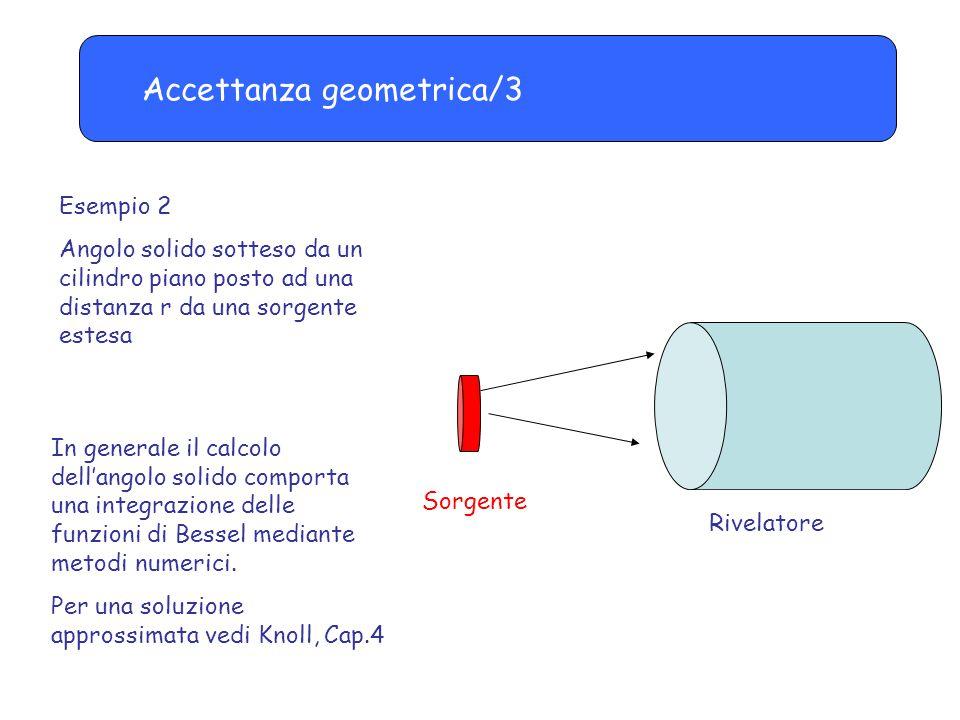 … Accettanza geometrica/3 Esempio 2 Angolo solido sotteso da un cilindro piano posto ad una distanza r da una sorgente estesa Sorgente Rivelatore In g