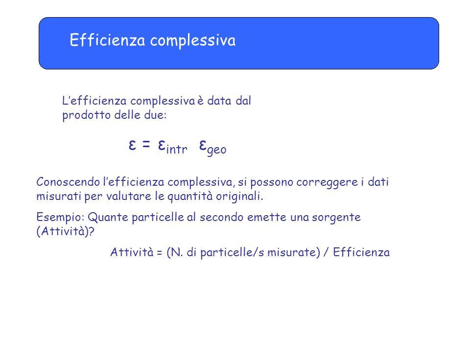 Efficienza complessiva L'efficienza complessiva è data dal prodotto delle due: ε = ε intr ε geo Conoscendo l'efficienza complessiva, si possono correg