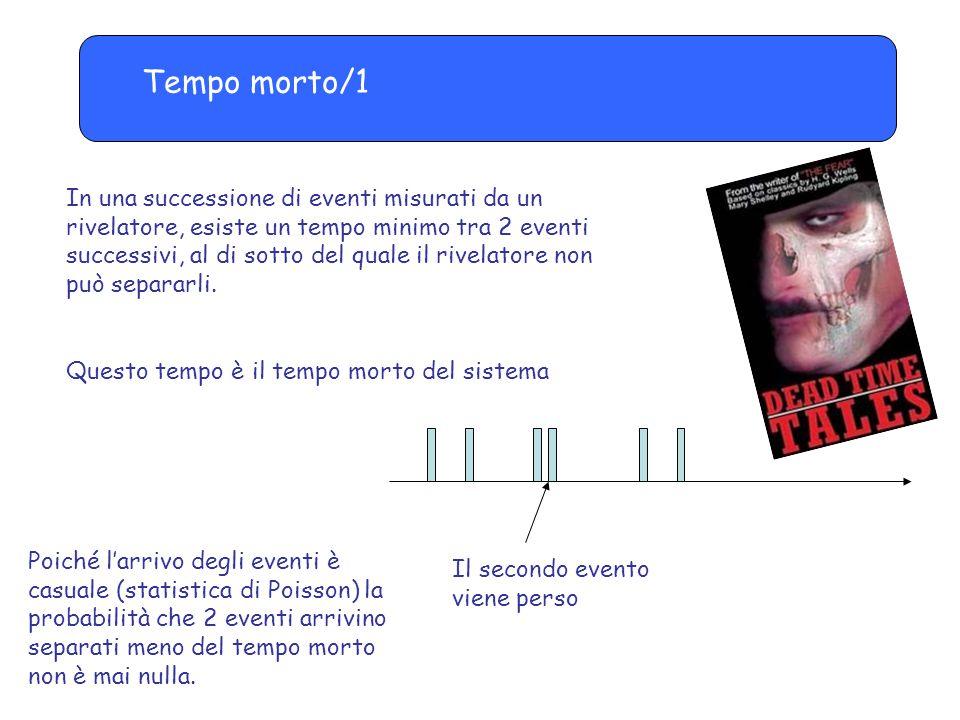 Tempo morto/1 In una successione di eventi misurati da un rivelatore, esiste un tempo minimo tra 2 eventi successivi, al di sotto del quale il rivelat