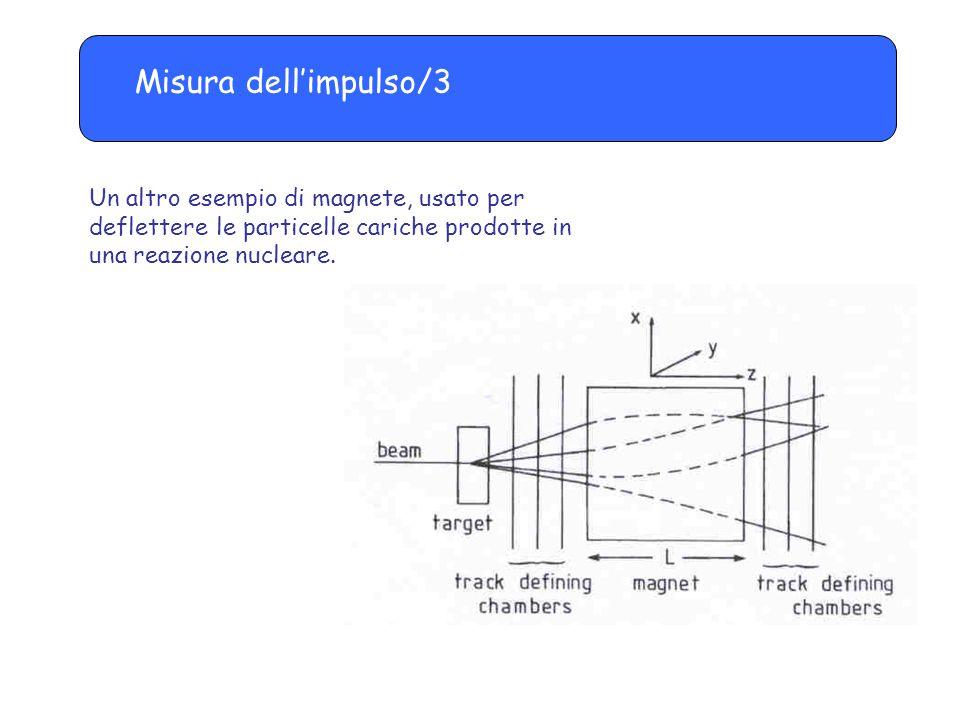 Misura dell'impulso/3 Un altro esempio di magnete, usato per deflettere le particelle cariche prodotte in una reazione nucleare.