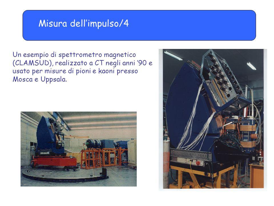 Misura dell'impulso/4 Un esempio di spettrometro magnetico (CLAMSUD), realizzato a CT negli anni '90 e usato per misure di pioni e kaoni presso Mosca