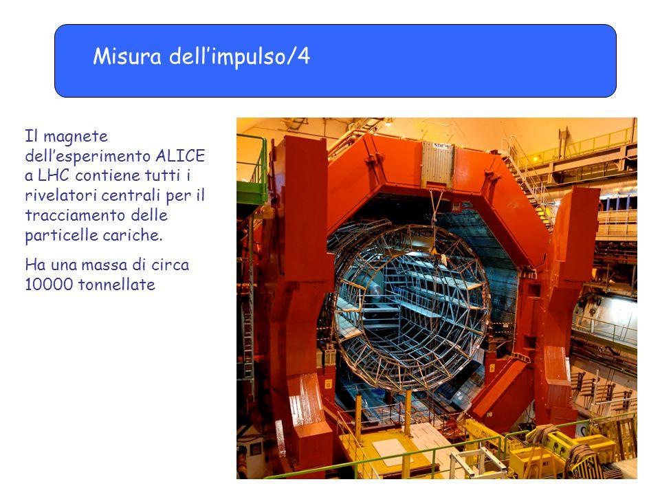 Misura dell'impulso/4 Il magnete dell'esperimento ALICE a LHC contiene tutti i rivelatori centrali per il tracciamento delle particelle cariche. Ha un