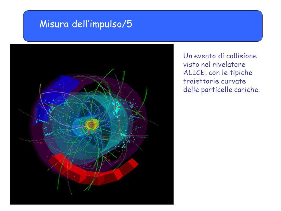 Misura dell'impulso/5 Un evento di collisione visto nel rivelatore ALICE, con le tipiche traiettorie curvate delle particelle cariche.
