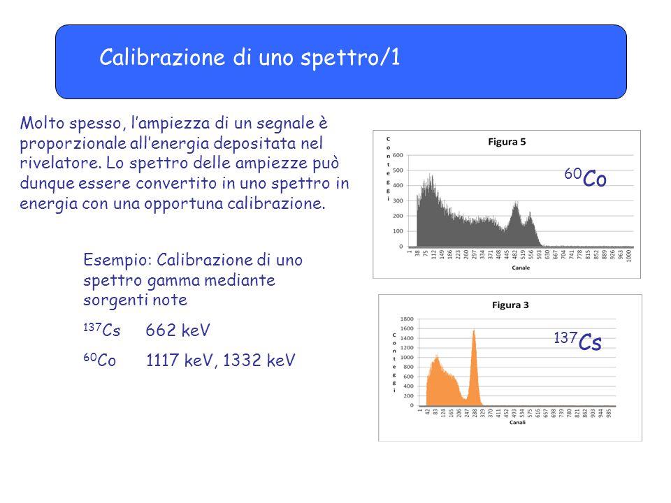 Calibrazione di uno spettro/2 Retta di best-fit canali-energia per gli spettri precedenti Non sempre la corrispondenza tra ampiezze misurate ed energia è lineare.