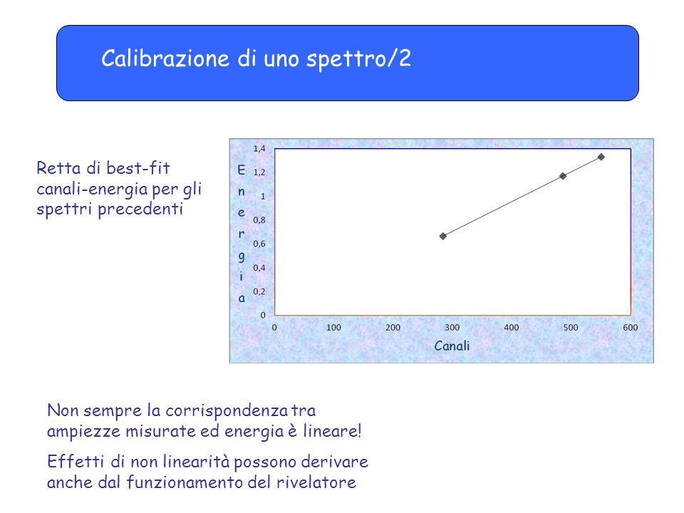 Calibrazione di uno spettro/3 Esempio di spettro ottenuto con un rivelatore al silicio mediante una sorgente alfa con 3 picchi di energia nota.