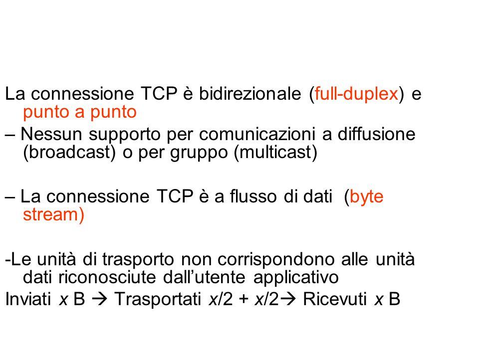 La connessione TCP è bidirezionale (full-duplex) e punto a punto – Nessun supporto per comunicazioni a diffusione (broadcast) o per gruppo (multicast)