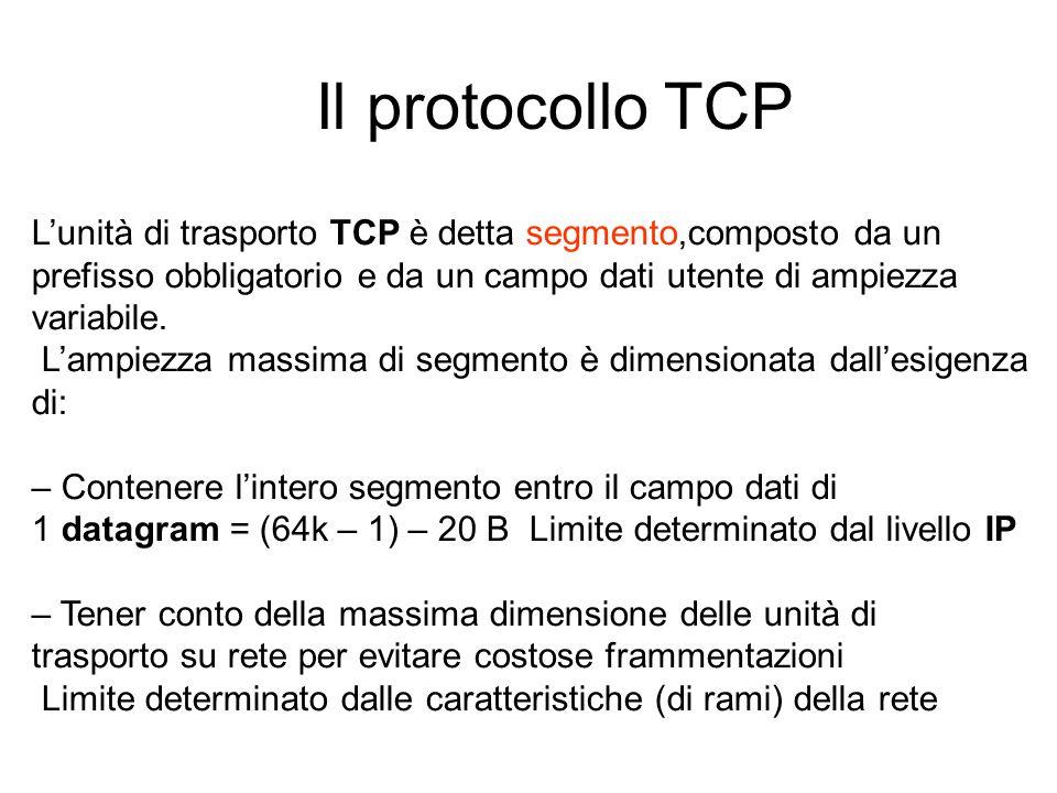 Il protocollo TCP L'unità di trasporto TCP è detta segmento,composto da un prefisso obbligatorio e da un campo dati utente di ampiezza variabile. L'am