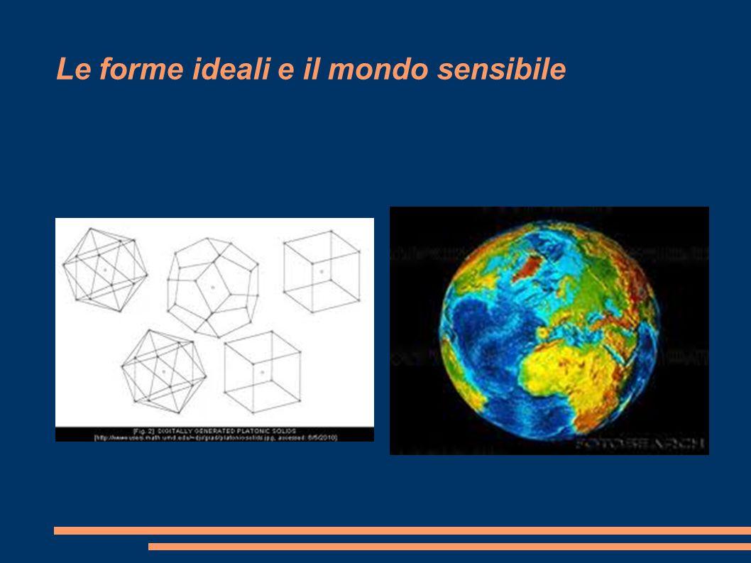 Che cosa sono le idee?