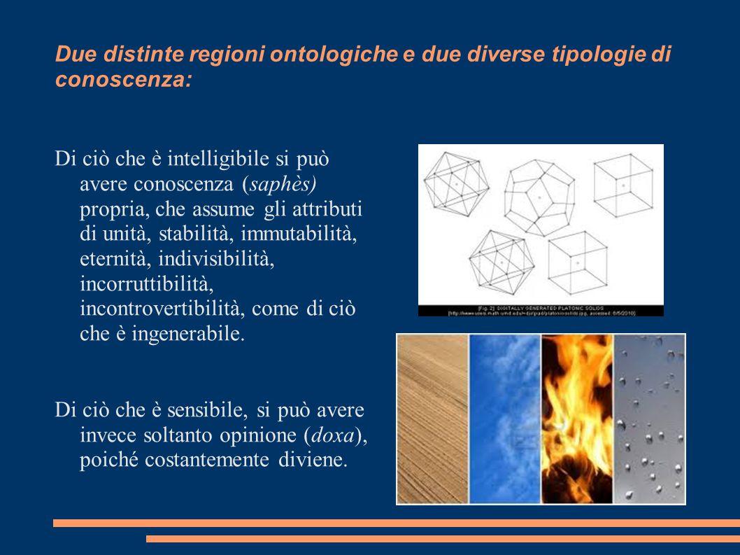 Due distinte regioni ontologiche e due diverse tipologie di conoscenza: Di ciò che è intelligibile si può avere conoscenza (saphès) propria, che assum