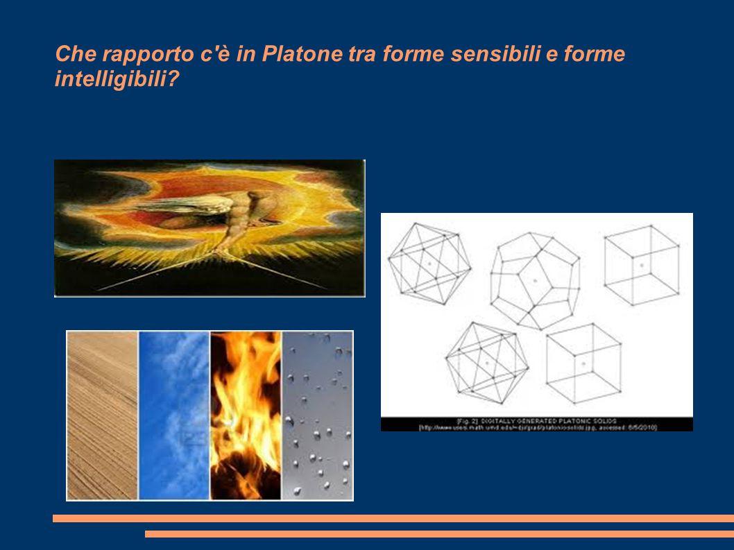 Che rapporto c'è in Platone tra forme sensibili e forme intelligibili?
