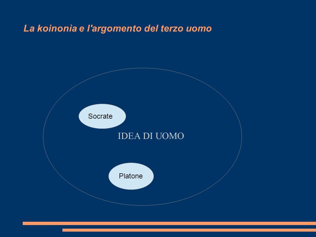 La koinonìa e l'argomento del terzo uomo IDEA DI UOMO Socrate Platone