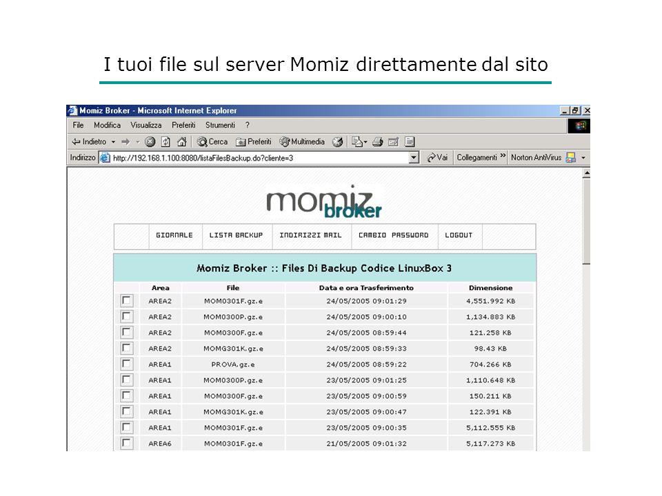 I tuoi file sul server Momiz direttamente dal sito