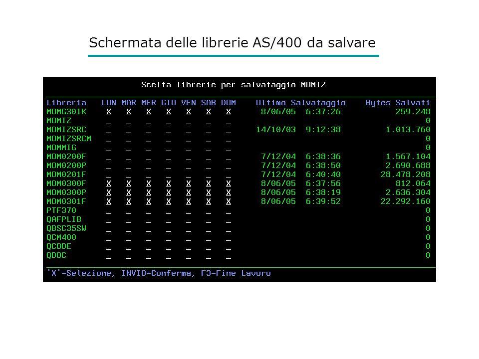 Schermata delle librerie AS/400 da salvare