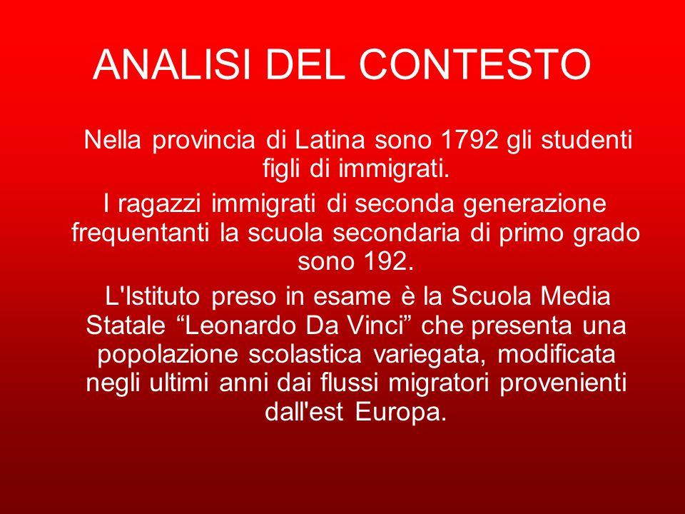 ANALISI DEL CONTESTO Nella provincia di Latina sono 1792 gli studenti figli di immigrati. I ragazzi immigrati di seconda generazione frequentanti la s