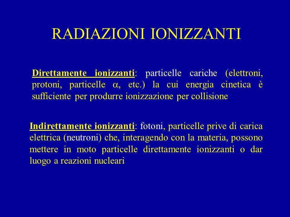 Direttamente ionizzanti: particelle cariche (elettroni, protoni, particelle , etc.) la cui energia cinetica è sufficiente per produrre ionizzazione per collisione Indirettamente ionizzanti: fotoni, particelle prive di carica elettrica (neutroni) che, interagendo con la materia, possono mettere in moto particelle direttamente ionizzanti o dar luogo a reazioni nucleari RADIAZIONI IONIZZANTI