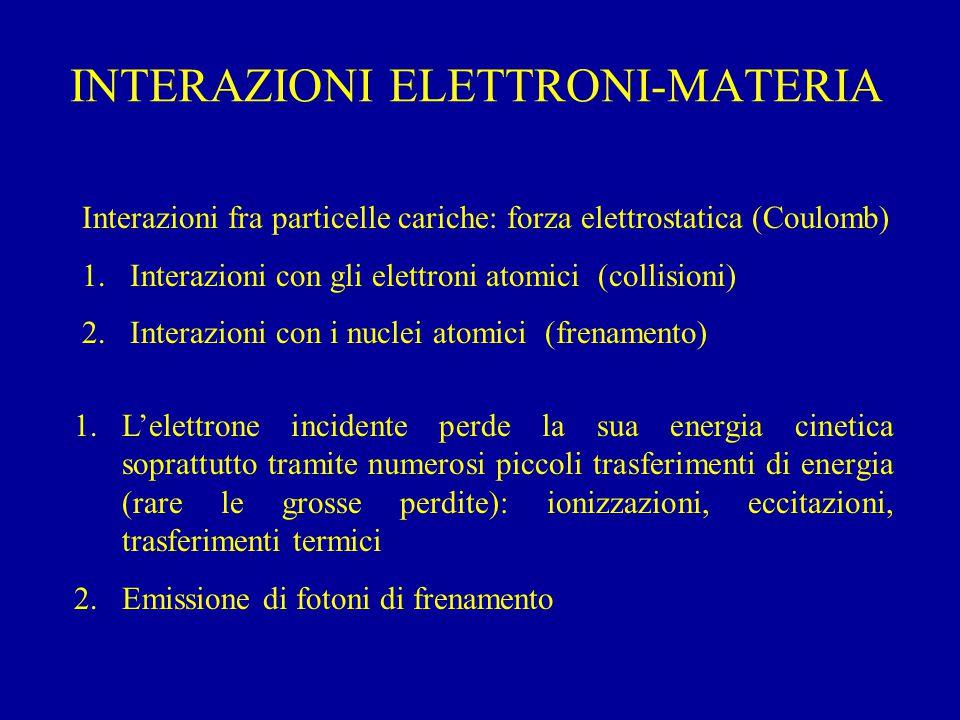 INTERAZIONI ELETTRONI-MATERIA Interazioni fra particelle cariche: forza elettrostatica (Coulomb) 1.Interazioni con gli elettroni atomici (collisioni) 2.Interazioni con i nuclei atomici (frenamento) 1.L'elettrone incidente perde la sua energia cinetica soprattutto tramite numerosi piccoli trasferimenti di energia (rare le grosse perdite): ionizzazioni, eccitazioni, trasferimenti termici 2.Emissione di fotoni di frenamento