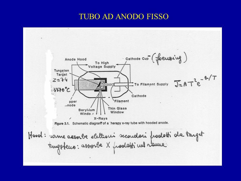 TUBO AD ANODO FISSO