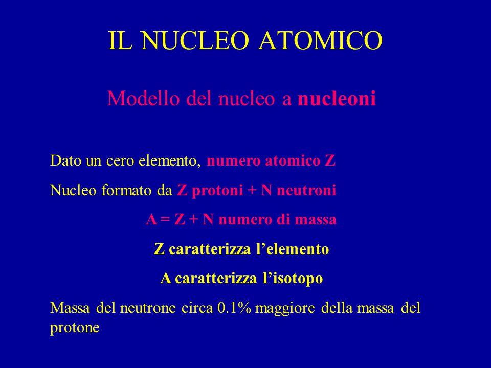 IL NUCLEO ATOMICO Modello del nucleo a nucleoni Dato un cero elemento, numero atomico Z Nucleo formato da Z protoni + N neutroni A = Z + N numero di massa Z caratterizza l'elemento A caratterizza l'isotopo Massa del neutrone circa 0.1% maggiore della massa del protone
