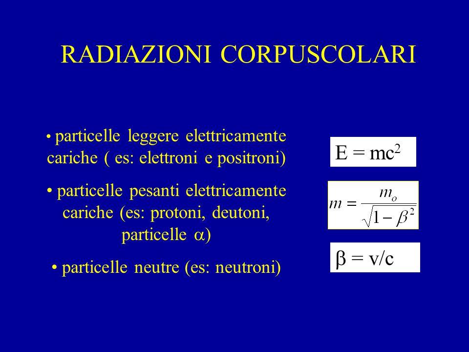 RADIAZIONI CORPUSCOLARI particelle leggere elettricamente cariche ( es: elettroni e positroni) particelle pesanti elettricamente cariche (es: protoni, deutoni, particelle  ) particelle neutre (es: neutroni) E = mc 2  = v/c