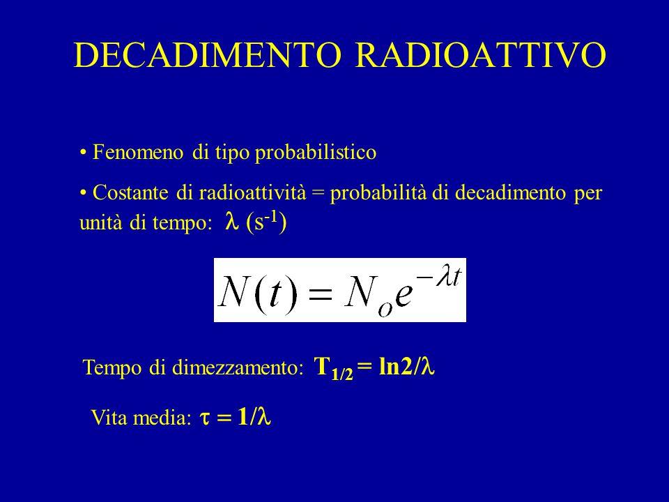 DECADIMENTO RADIOATTIVO Fenomeno di tipo probabilistico Costante di radioattività = probabilità di decadimento per unità di tempo:  (s -1 ) Tempo di dimezzamento: T 1/2 = ln2/ Vita media:  1/