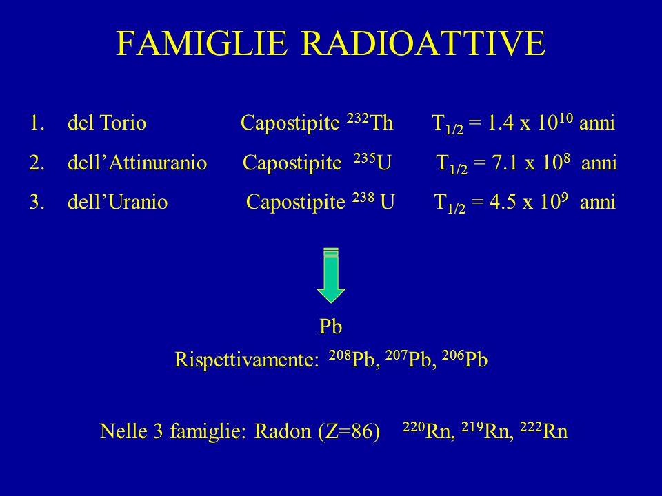 FAMIGLIE RADIOATTIVE 1. del Torio Capostipite 232 Th T 1/2 = 1.4 x 10 10 anni 2.