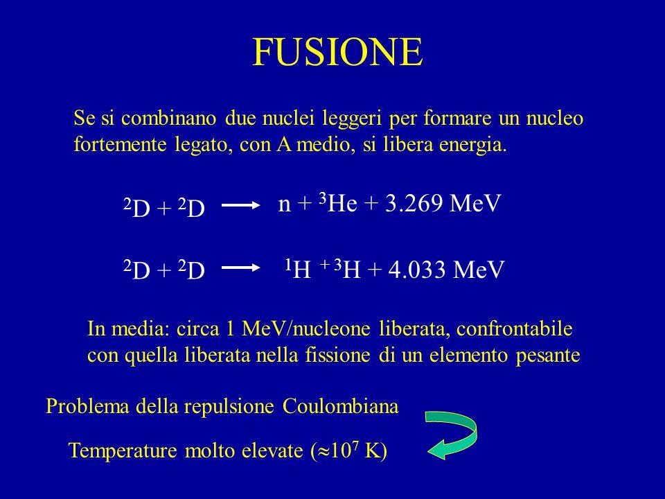 FUSIONE Se si combinano due nuclei leggeri per formare un nucleo fortemente legato, con A medio, si libera energia.