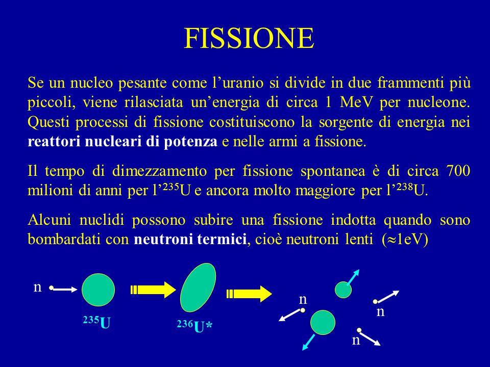 FISSIONE Se un nucleo pesante come l'uranio si divide in due frammenti più piccoli, viene rilasciata un'energia di circa 1 MeV per nucleone.