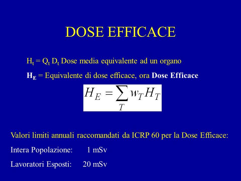 DOSE EFFICACE H t = Q t D t Dose media equivalente ad un organo H E = Equivalente di dose efficace, ora Dose Efficace Valori limiti annuali raccomandati da ICRP 60 per la Dose Efficace: Intera Popolazione: 1 mSv Lavoratori Esposti:20 mSv