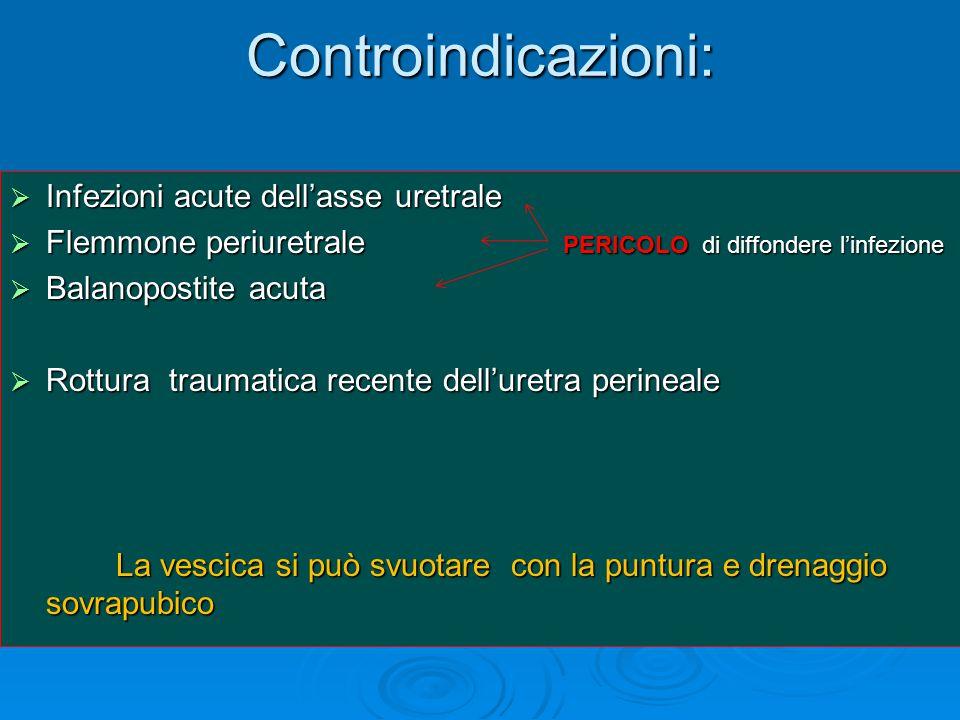 Controindicazioni:  Infezioni acute dell'asse uretrale  Flemmone periuretrale PERICOLO di diffondere l'infezione  Balanopostite acuta  Rottura tra