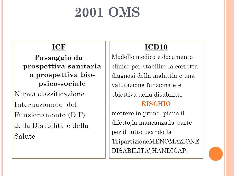 N EL 2000 Autonomia scolastica- POF Le scelte delle singole Scuole e la loro offerta formativa si qualifica anche per il tipo ed il livello di capacità inclusiva nei confronti di tutti gli alunni ed in particolare di quelli diversamente abili.