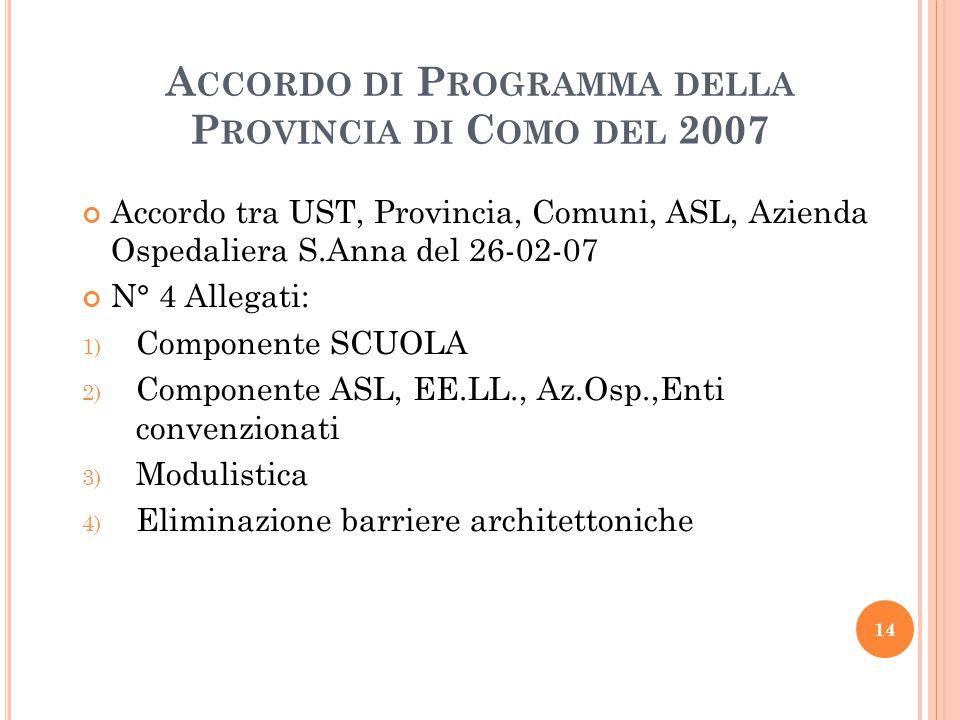 N OTA DEL 4 A GOSTO 2009 Inserisce nella dimensione inclusiva della scuola: Ruolo D.S.