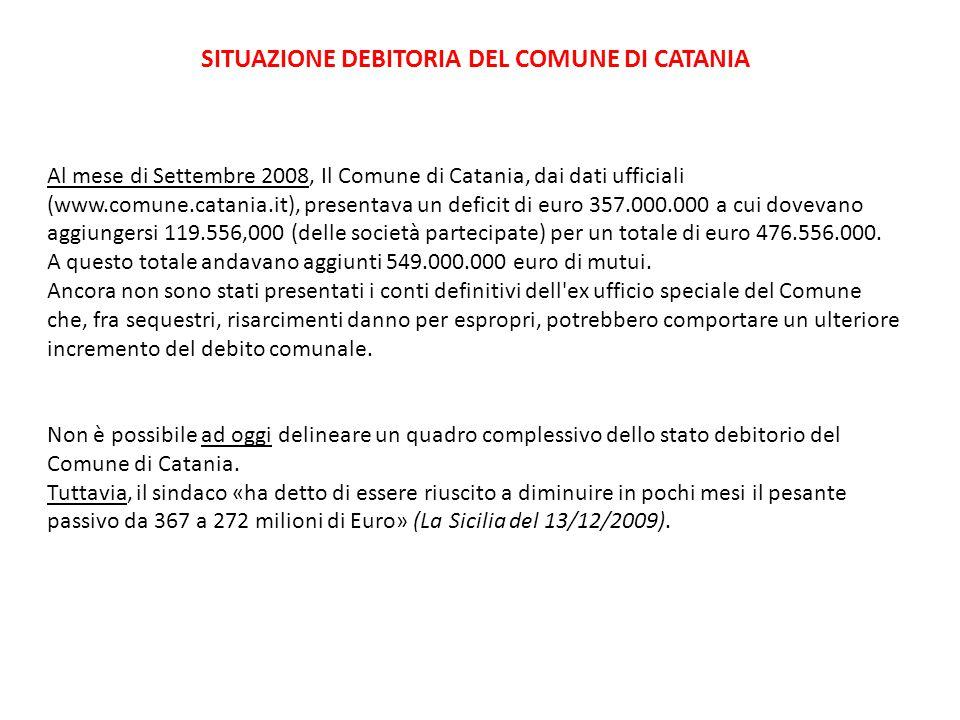 SITUAZIONE DEBITORIA DEL COMUNE DI CATANIA Al mese di Settembre 2008, Il Comune di Catania, dai dati ufficiali (www.comune.catania.it), presentava un deficit di euro 357.000.000 a cui dovevano aggiungersi 119.556,000 (delle società partecipate) per un totale di euro 476.556.000.