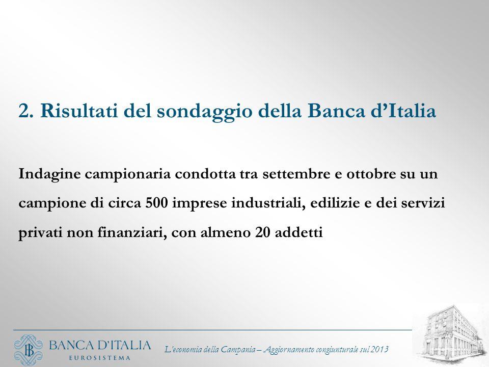 2. Risultati del sondaggio della Banca d'Italia Indagine campionaria condotta tra settembre e ottobre su un campione di circa 500 imprese industriali,