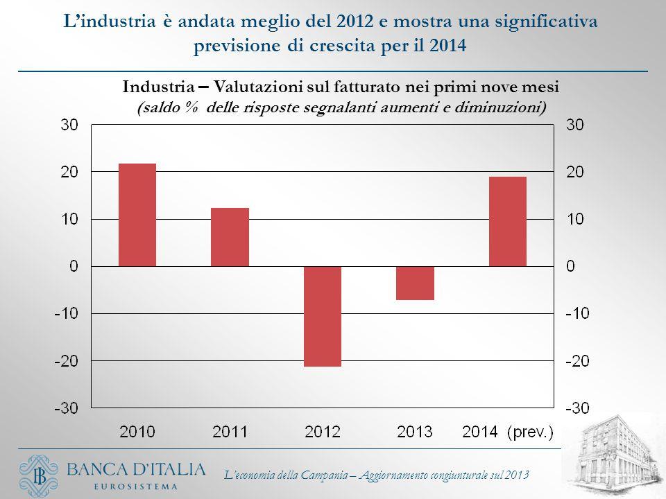 L'industria è andata meglio del 2012 e mostra una significativa previsione di crescita per il 2014 L'economia della Campania – Aggiornamento congiuntu