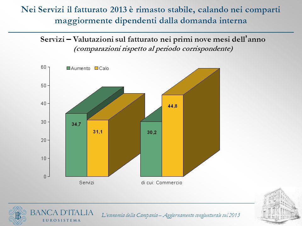 L'economia della Campania – Aggiornamento congiunturale sul 2013 Nei Servizi il fatturato 2013 è rimasto stabile, calando nei comparti maggiormente di