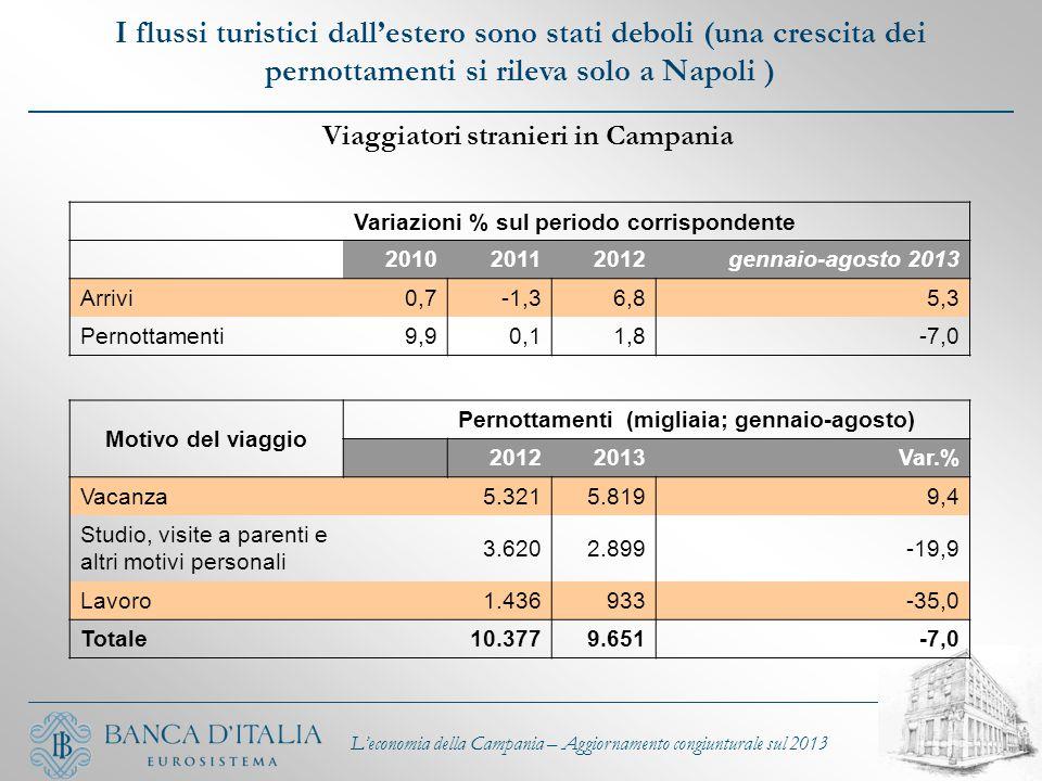 L'economia della Campania – Aggiornamento congiunturale sul 2013 I flussi turistici dall'estero sono stati deboli (una crescita dei pernottamenti si r