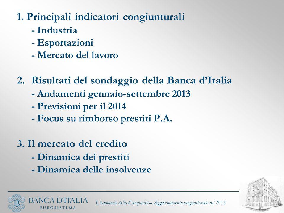 1. Principali indicatori congiunturali - Industria - Esportazioni - Mercato del lavoro 2.Risultati del sondaggio della Banca d'Italia - Andamenti genn