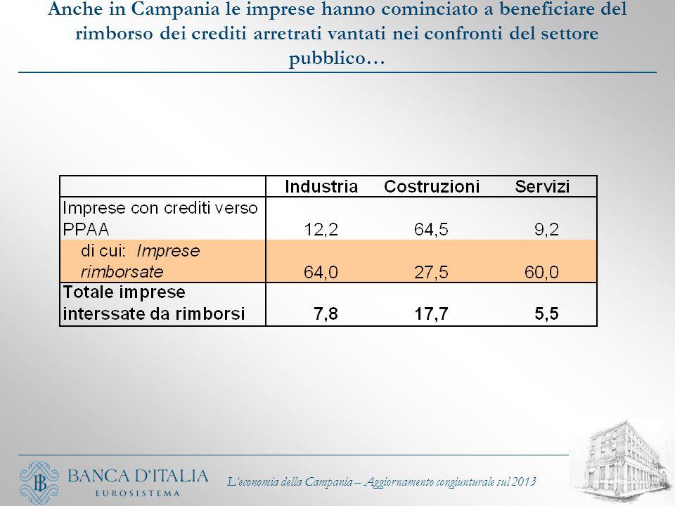 Anche in Campania le imprese hanno cominciato a beneficiare del rimborso dei crediti arretrati vantati nei confronti del settore pubblico… L'economia