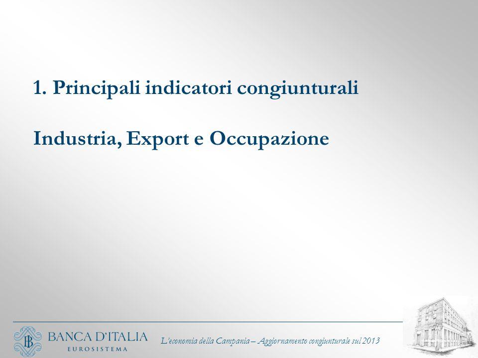 1. Principali indicatori congiunturali Industria, Export e Occupazione L'economia della Campania – Aggiornamento congiunturale sul 2013