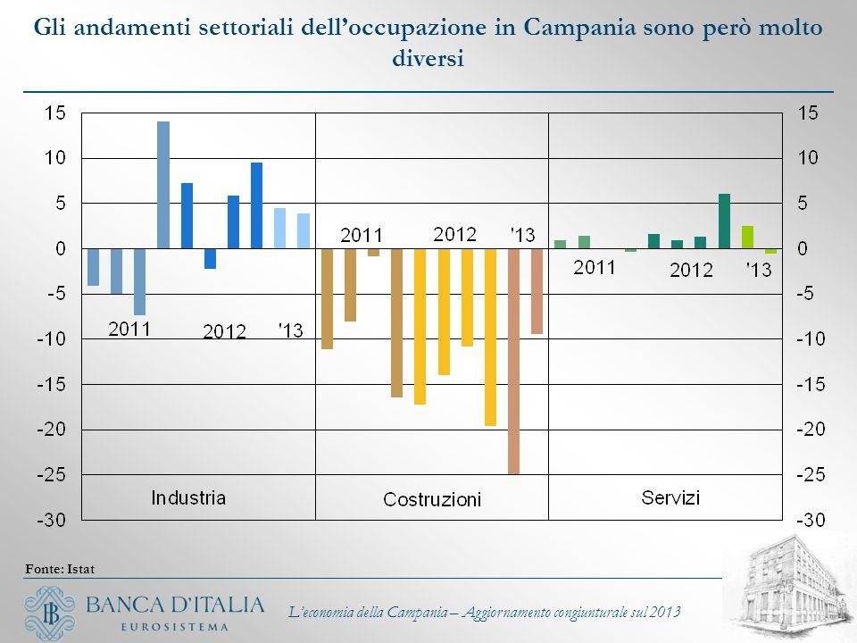 Gli andamenti settoriali dell'occupazione in Campania sono però molto diversi L'economia della Campania – Aggiornamento congiunturale sul 2013 Fonte: