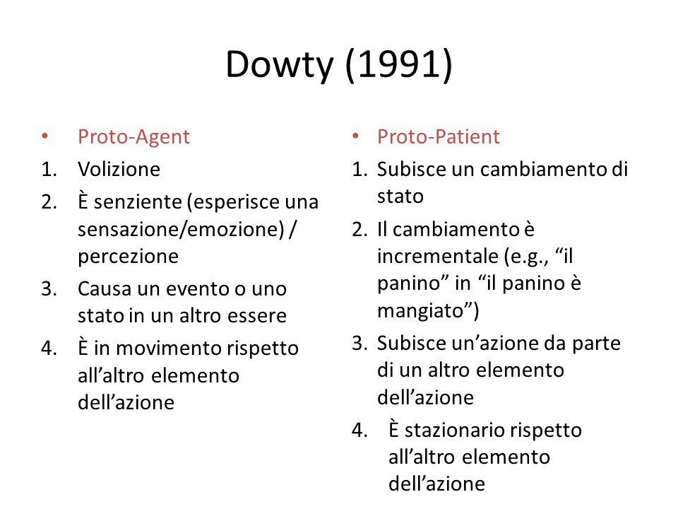 Dowty (1991) Proto-Agent 1.Volizione 2.È senziente (esperisce una sensazione/emozione) / percezione 3.Causa un evento o uno stato in un altro essere 4.È in movimento rispetto all'altro elemento dell'azione Proto-Patient 1.Subisce un cambiamento di stato 2.Il cambiamento è incrementale (e.g., il panino in il panino è mangiato ) 3.Subisce un'azione da parte di un altro elemento dell'azione 4.È stazionario rispetto all'altro elemento dell'azione