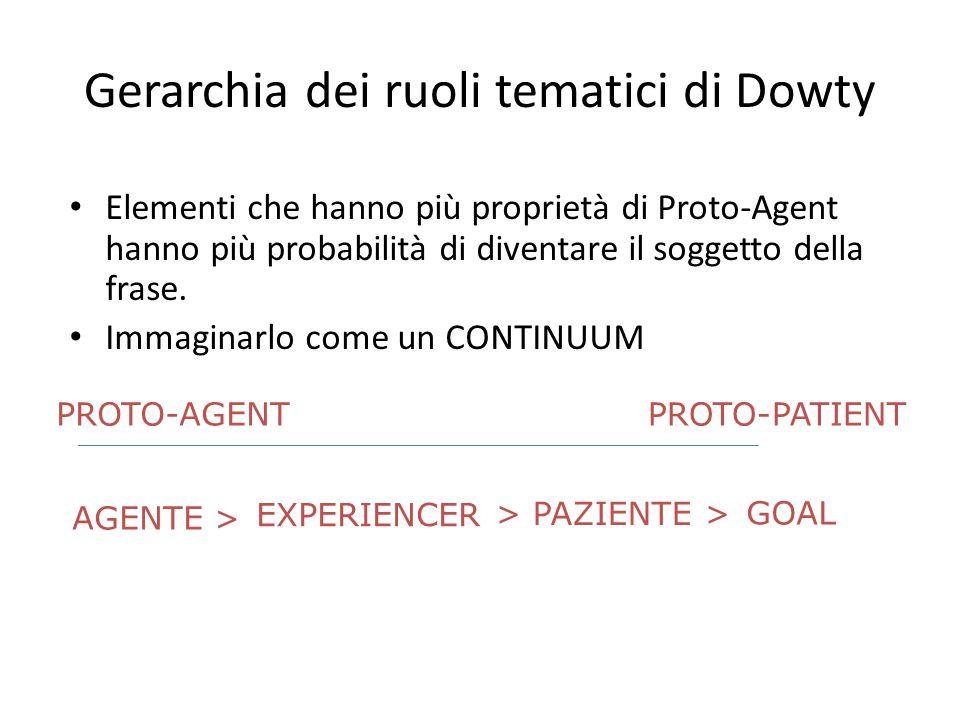 Gerarchia dei ruoli tematici di Dowty Elementi che hanno più proprietà di Proto-Agent hanno più probabilità di diventare il soggetto della frase.