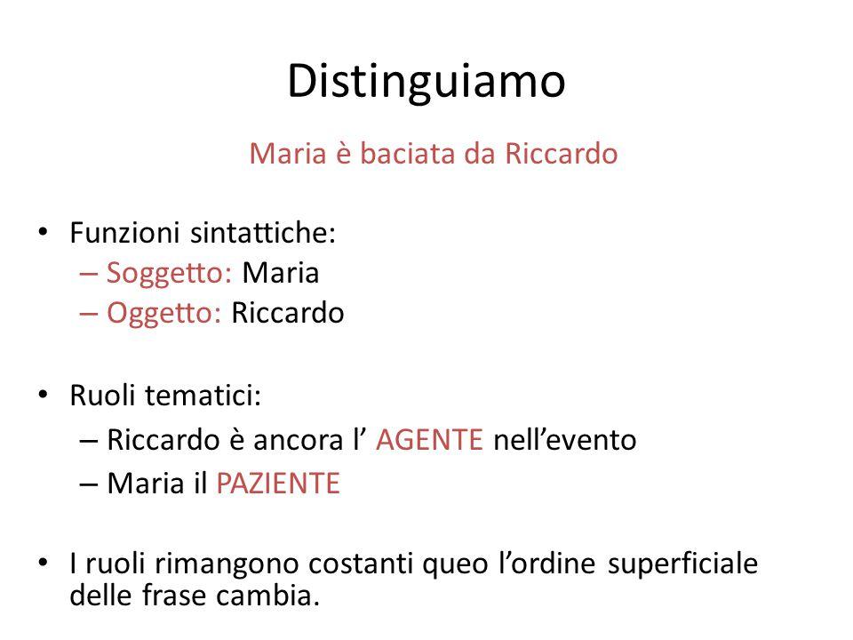 Distinguiamo Maria è baciata da Riccardo Funzioni sintattiche: – Soggetto: Maria – Oggetto: Riccardo Ruoli tematici: – Riccardo è ancora l' AGENTE nel