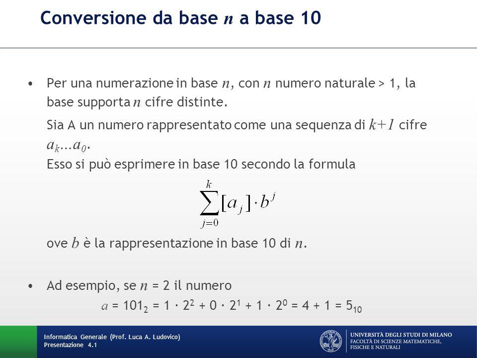 Conversione da base n a base 10 Per una numerazione in base n, con n numero naturale > 1, la base supporta n cifre distinte.