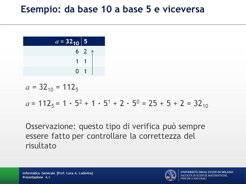 Esempio: da base 10 a base 5 e viceversa a = 32 10 5 62 11 01 a = 32 10 = 112 5 a = 112 5 = 1 · 5 2 + 1 · 5 1 + 2 · 5 0 = 25 + 5 + 2 = 32 10 Osservazione: questo tipo di verifica può sempre essere fatto per controllare la correttezza del risultato Informatica Generale (Prof.