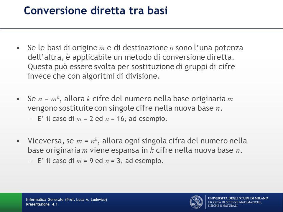 Conversione diretta tra basi Se le basi di origine m e di destinazione n sono l'una potenza dell'altra, è applicabile un metodo di conversione diretta
