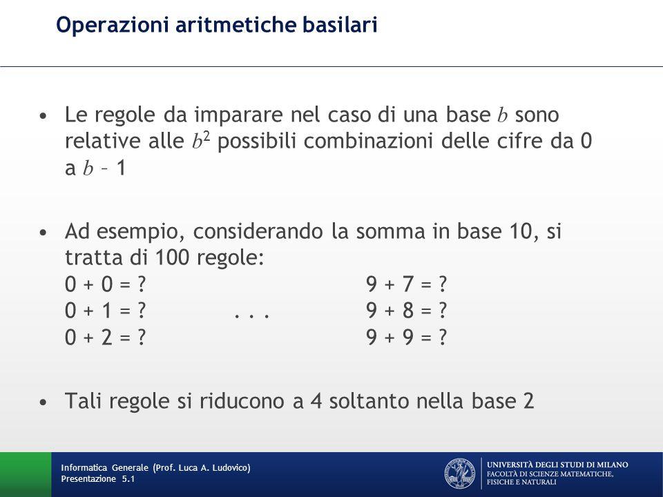 Operazioni aritmetiche basilari Le regole da imparare nel caso di una base b sono relative alle b 2 possibili combinazioni delle cifre da 0 a b – 1 Ad esempio, considerando la somma in base 10, si tratta di 100 regole: 0 + 0 = .